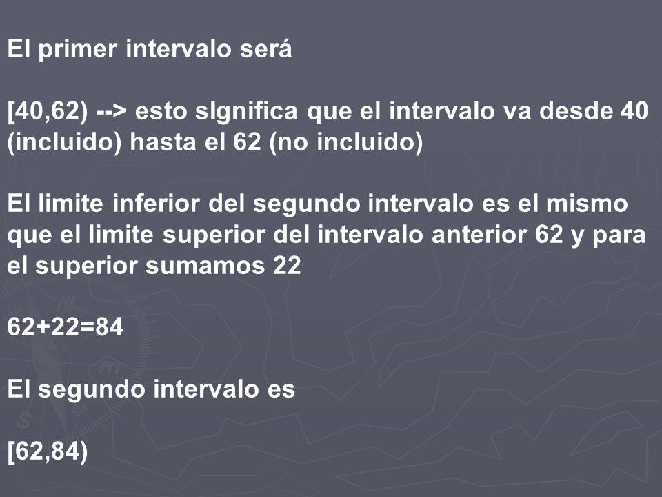 El primer intervalo será [40,62) --> esto sIgnifica que el intervalo va desde 40 (incluido) hasta el 62 (no incluido) El limite inferior del segundo intervalo es el mismo que el limite superior del intervalo anterior 62 y para el superior sumamos 22 62+22=84 El segundo intervalo es [62,84)